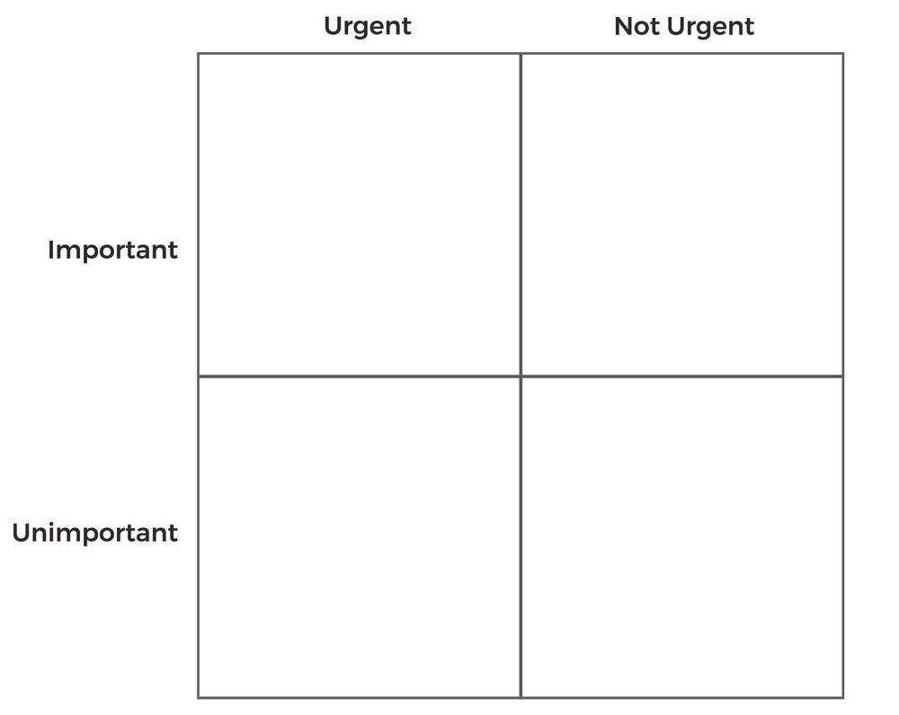 Image result for blank eisenhower matrix""